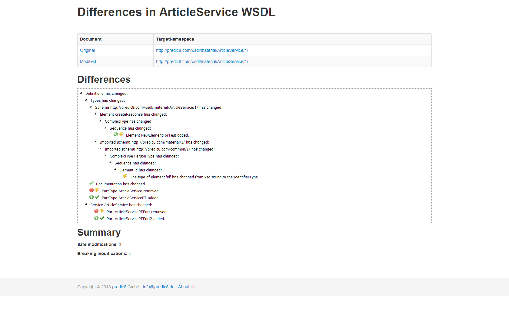 Online WSDL Viewer and Validator
